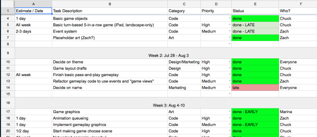 what-the-shell-schedule-spreadsheet